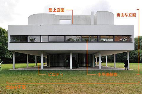 サヴォア邸の画像 p1_22